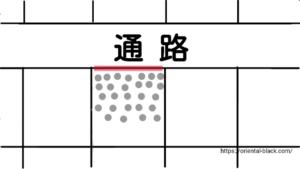 フリマ攻略法の画像